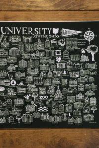 Hand Illustrated Ohio College Prints